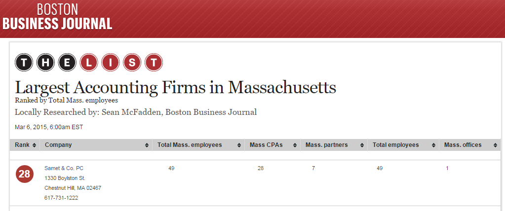 Largest Accounting Firms in MA